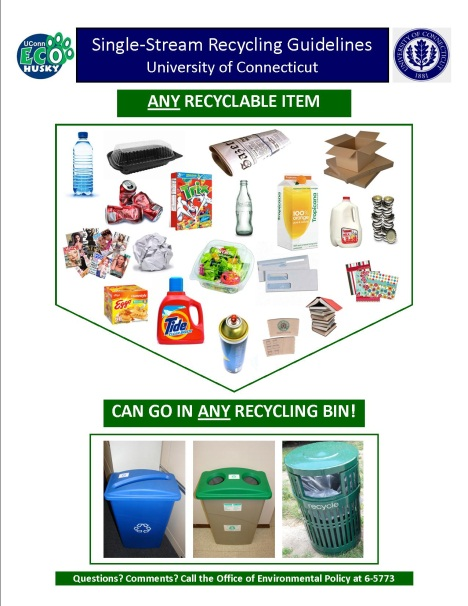 Waste Management And Reduction Part Ii How To Use The
