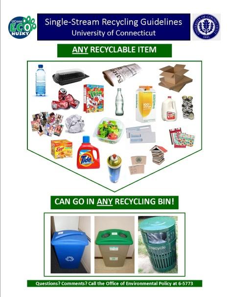 waste sustainability office