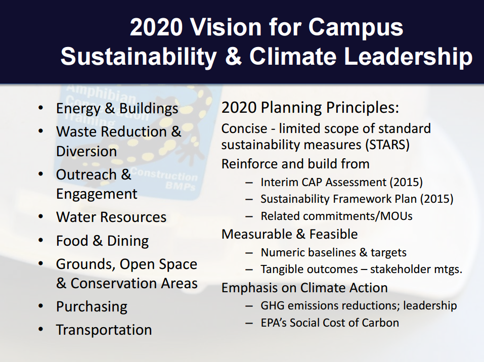 2020 vision for campus sustainability and climate leadership